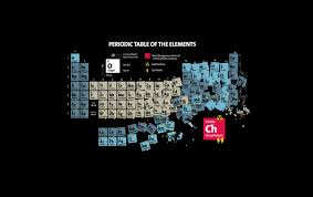 periodic table of elements wallpapers
