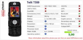Telit T550 ...