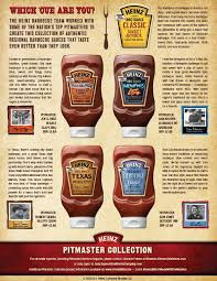 heinz partners with top pitmasters to