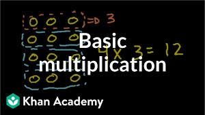 basic multiplication video khan academy