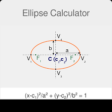 ellipse calculator omni