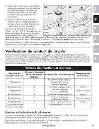 Verifi Cation Du Contact De La Pile Tableau Des Fonctions Et Reactions En Fr Es Nl It De Petsafe Wireless Pet Containment System Pif 300 21 User Manual Page 31 144 Original Mode