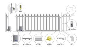 Fencing Gate Accessories