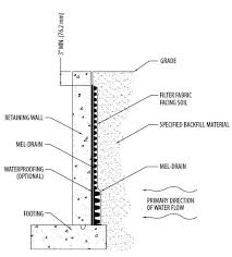 mel drain installation guidelines w