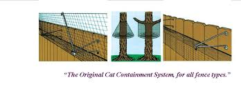 Cat Fence In Home Facebook