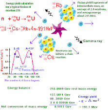 nuclear fission energy a great