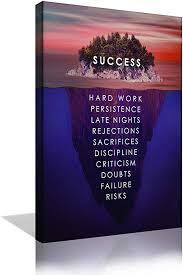 com success inspirational wall art motivation entrepreneur
