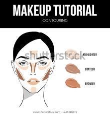 makeup tutorial contouring contour