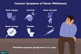 withdrawal symptoms timeline