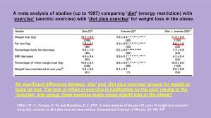 exercise cause weight loss in the obese