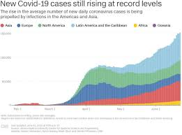A surge in cases shows the coronavirus ...