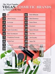 the best vegan cosmetic brands as voted