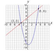 algebra 1 solving a linear quadratic