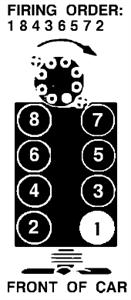 305 firing order diagrams questions