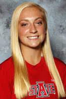 Abby Harris (Southern Regional) - Arkansas State ...