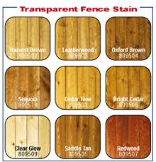 Jefcoat Fence Co Inc Pearl Ms Fence Contractor