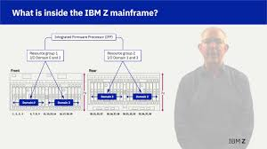 ibm z hardware operating systems