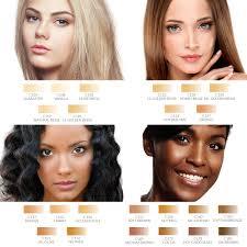makeup for um skin tones saubhaya makeup