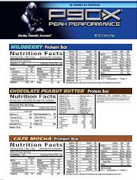 p90x protein bars 20 gr of protein