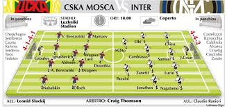 Cska Mosca-Inter, nerazzurri impegnati in Champions League 2012 ...