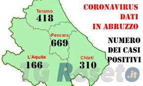 Teramo, 3 aprile, 418 positivi coronavirus - TG Roseto
