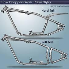 chopper frames howstuffworks