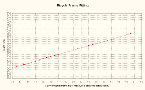 size guide bmx bike out your frame