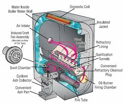 know more how to build wood boiler