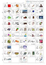 hiragana and katakana free study