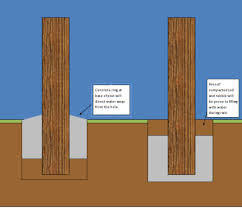 Protect Timber Fence Posts From Water Bounce Back