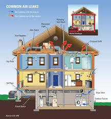 foam and fiberglass insulation