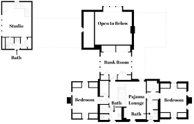 2016 idea house southern living