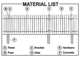 Install An Ornamental Metal Fence Extreme How To