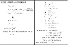 ap chemistry mr kevin vaughn
