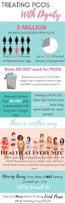 a pcos t do not work learn how to