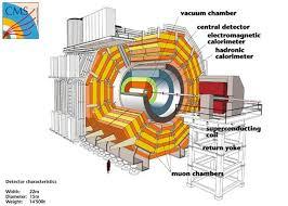 CMS | Page 2 | CPAN - Centro Nacional de Física de Partículas ...
