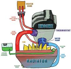 how to flush your car s cooling system
