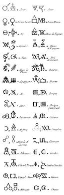 Diderot And D Alembert Alchemical Symbols Pomysly Na Tatuaz