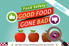 51 catchy food safety caign slogans