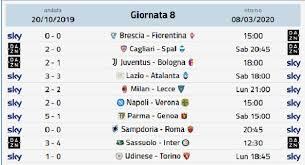 Calendario Serie A - prossimo turno Serie A: 27 Giornata, orari e ...