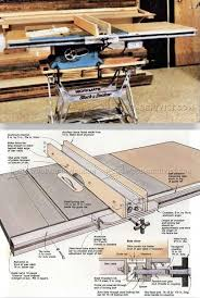 I Have An Old Table Saw That I Really Like But The Fence Is Long Gone And It Never Had A Blade Guard And Riving Knife Or Splitter What Can I Make