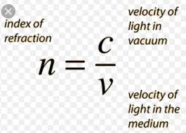 refractive index and velocity of light