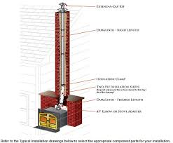 duraliner chimney liner requirements