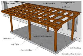 building a patio cover plans for