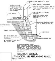 image result for water retaining wall
