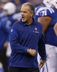 For Being a Defensive Minded Coach, Chuck Pagano's Defense Still Struggling