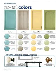 sherwin williams home paint colors