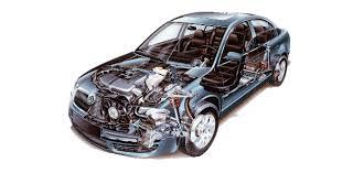 """Картинки по запросу """"Допомога автоексперти в купівлі вживаного автомобіля"""""""