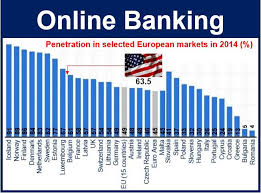 Online banking - definition and meaning - Market Business News
