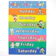 Pwfe Educational Alphabet Poster For Toddlers Kids Room Kindergarten Decor Walmart Com Walmart Com